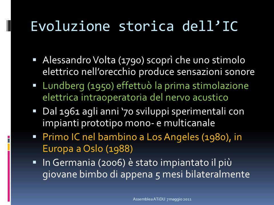 Evoluzione storica dellIC Alessandro Volta (1790) scoprì che uno stimolo elettrico nellorecchio produce sensazioni sonore Lundberg (1950) effettuò la