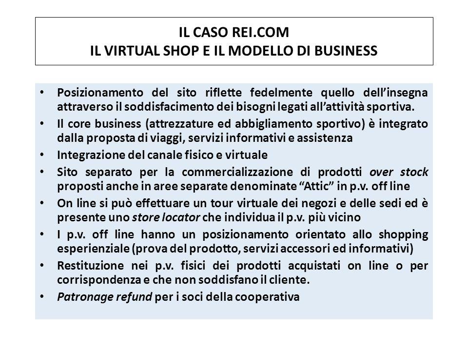 IL CASO REI.COM IL VIRTUAL SHOP E IL MODELLO DI BUSINESS Posizionamento del sito riflette fedelmente quello dellinsegna attraverso il soddisfacimento