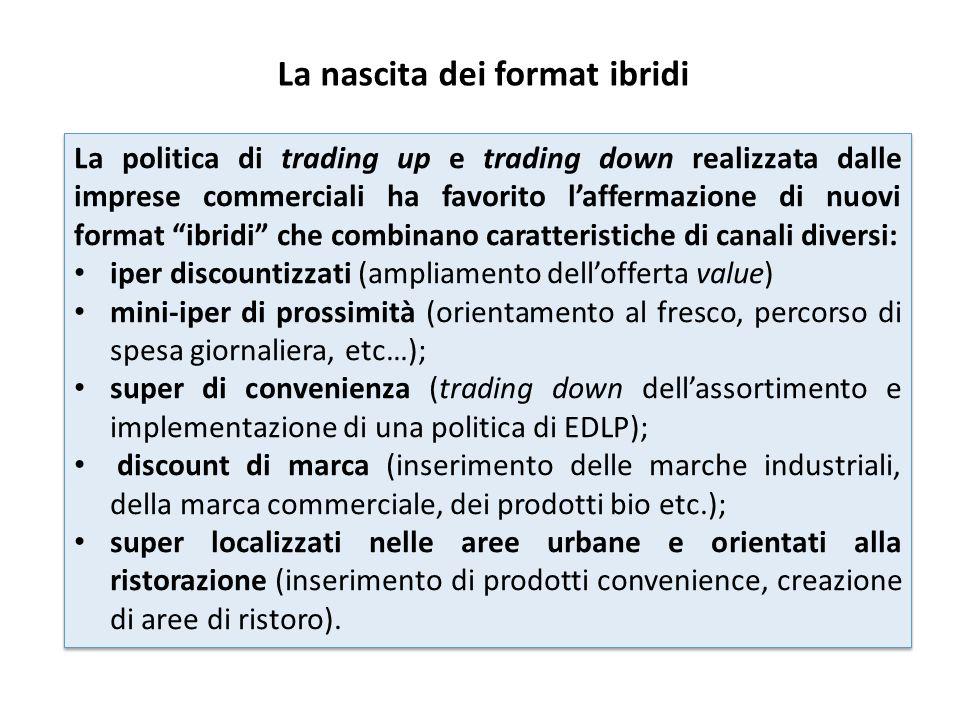 La politica di trading up e trading down realizzata dalle imprese commerciali ha favorito laffermazione di nuovi format ibridi che combinano caratteri