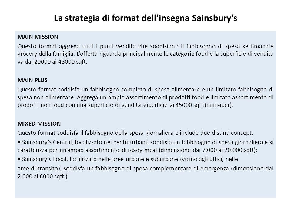 La strategia di format dellinsegna Sainsburys MAIN MISSION Questo format aggrega tutti i punti vendita che soddisfano il fabbisogno di spesa settimana