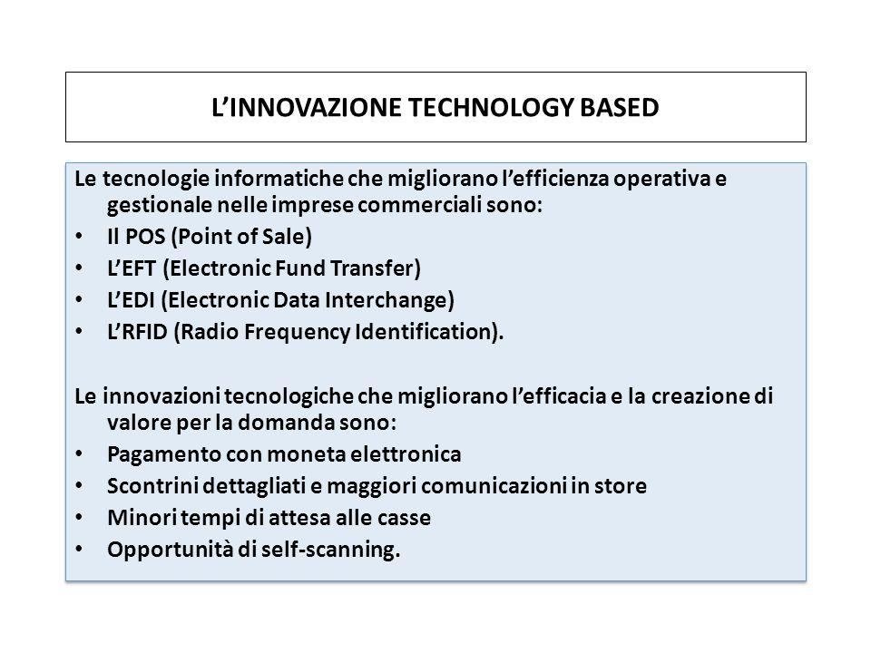 LINNOVAZIONE TECHNOLOGY BASED Le tecnologie informatiche che migliorano lefficienza operativa e gestionale nelle imprese commerciali sono: Il POS (Poi