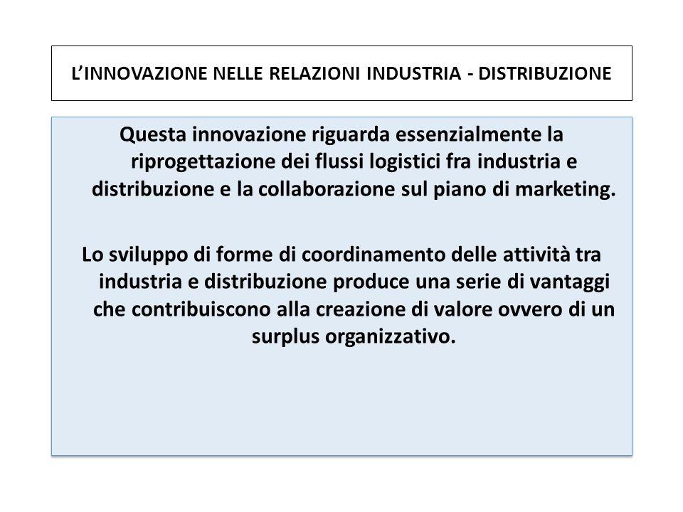 LINNOVAZIONE CUSTOMER – BASED (Castaldo, 2008) Innovazione della dimensione strategica (format, posizionamento/immagine) Innovazione del contenuto dellofferta (assortimento, comunicazione in store, servizi accessori) Innovazione della dimensione relazionale (shopping esperienziale, customer orientation e loyalty management, e- tailing) Innovazione della dimensione strategica (format, posizionamento/immagine) Innovazione del contenuto dellofferta (assortimento, comunicazione in store, servizi accessori) Innovazione della dimensione relazionale (shopping esperienziale, customer orientation e loyalty management, e- tailing)