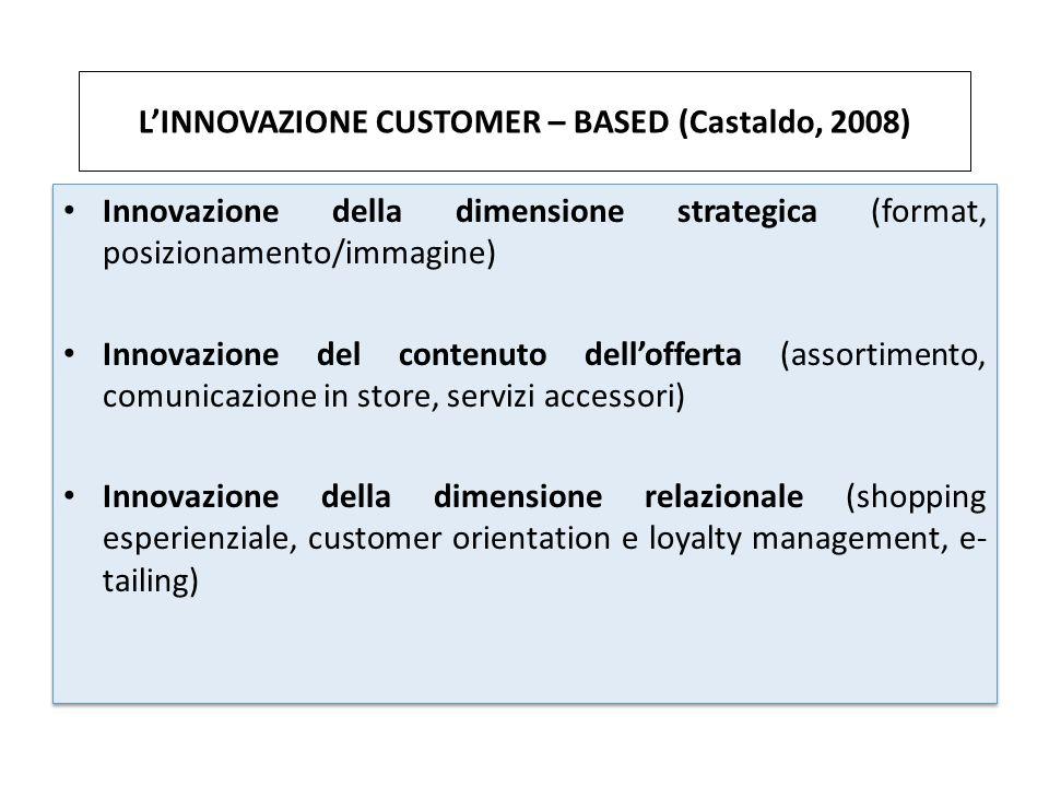 IL CASO REI.COM SERVIZI DISTINTIVI I servizi distintivi si riferiscono alla dinamicità dellassortimento e alla personalizzazione del prodotto e dei servizi commerciali.