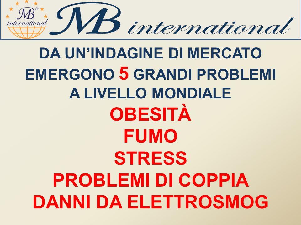 DA UNINDAGINE DI MERCATO EMERGONO 5 GRANDI PROBLEMI A LIVELLO MONDIALE OBESITÀ FUMO STRESS PROBLEMI DI COPPIA DANNI DA ELETTROSMOG