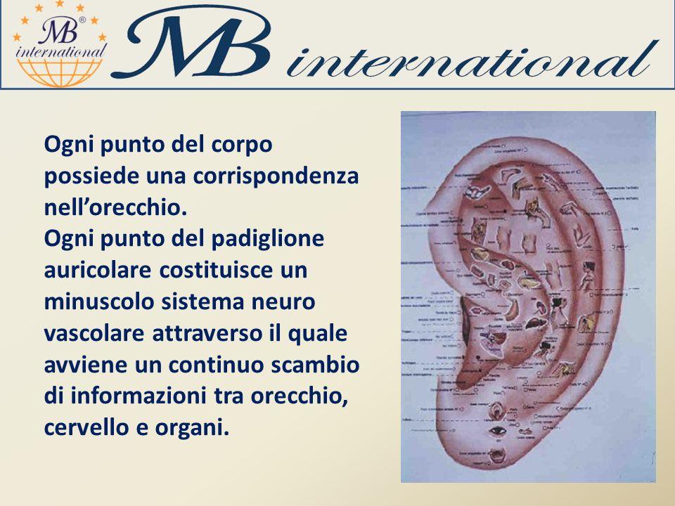 Ogni punto del corpo possiede una corrispondenza nellorecchio. Ogni punto del padiglione auricolare costituisce un minuscolo sistema neuro vascolare a