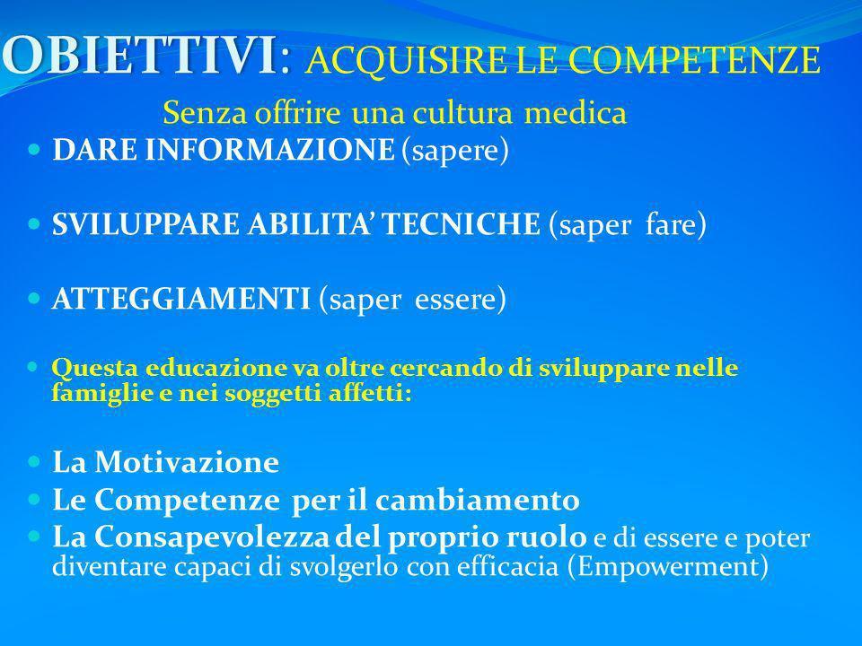 OBIETTIVI: OBIETTIVI: ACQUISIRE LE COMPETENZE Senza offrire una cultura medica DARE INFORMAZIONE (sapere) SVILUPPARE ABILITA TECNICHE (saper fare) ATT