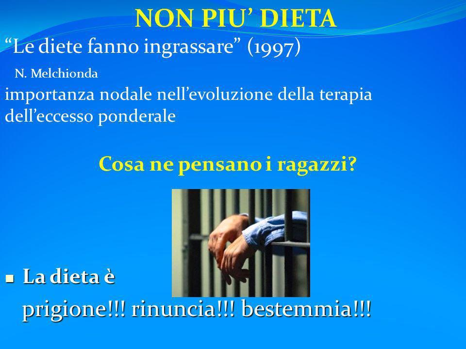 La dieta è La dieta è prigione!!! rinuncia!!! bestemmia!!! prigione!!! rinuncia!!! bestemmia!!! NON PIU DIETA Le diete fanno ingrassare (1997) N. Melc