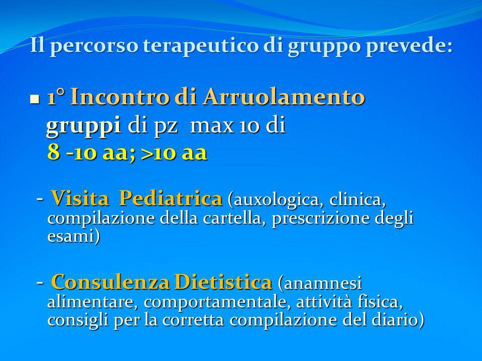 Il percorso terapeutico di gruppo prevede: 1° Incontro di Arruolamento 1° Incontro di Arruolamento gruppi di pz max 10 di gruppi di pz max 10 di 8 -10