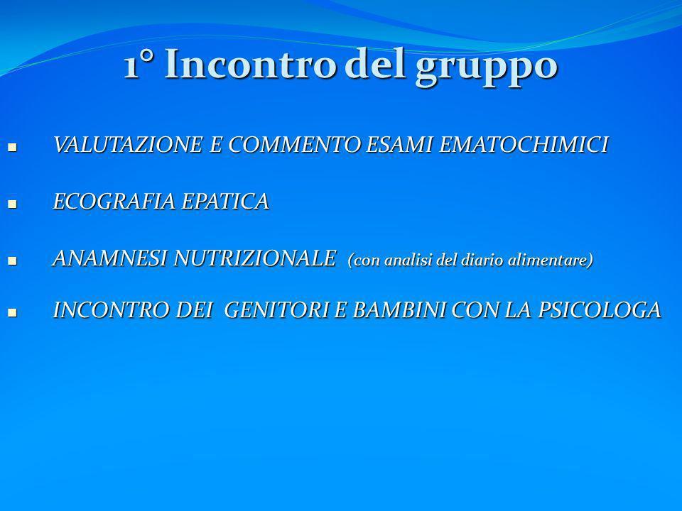 1° Incontro del gruppo VALUTAZIONE E COMMENTO ESAMI EMATOCHIMICI VALUTAZIONE E COMMENTO ESAMI EMATOCHIMICI ECOGRAFIA EPATICA ECOGRAFIA EPATICA ANAMNES