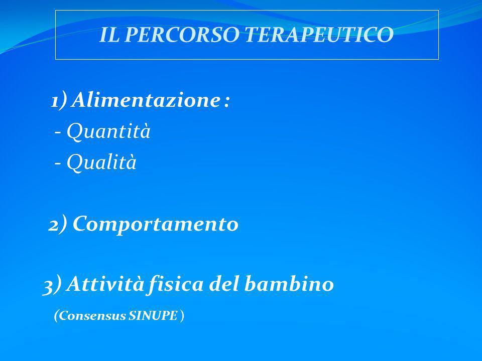 IL PERCORSO TERAPEUTICO 1) Alimentazione : - Quantità - Qualità 2) Comportamento 3) Attività fisica del bambino (Consensus SINUPE )