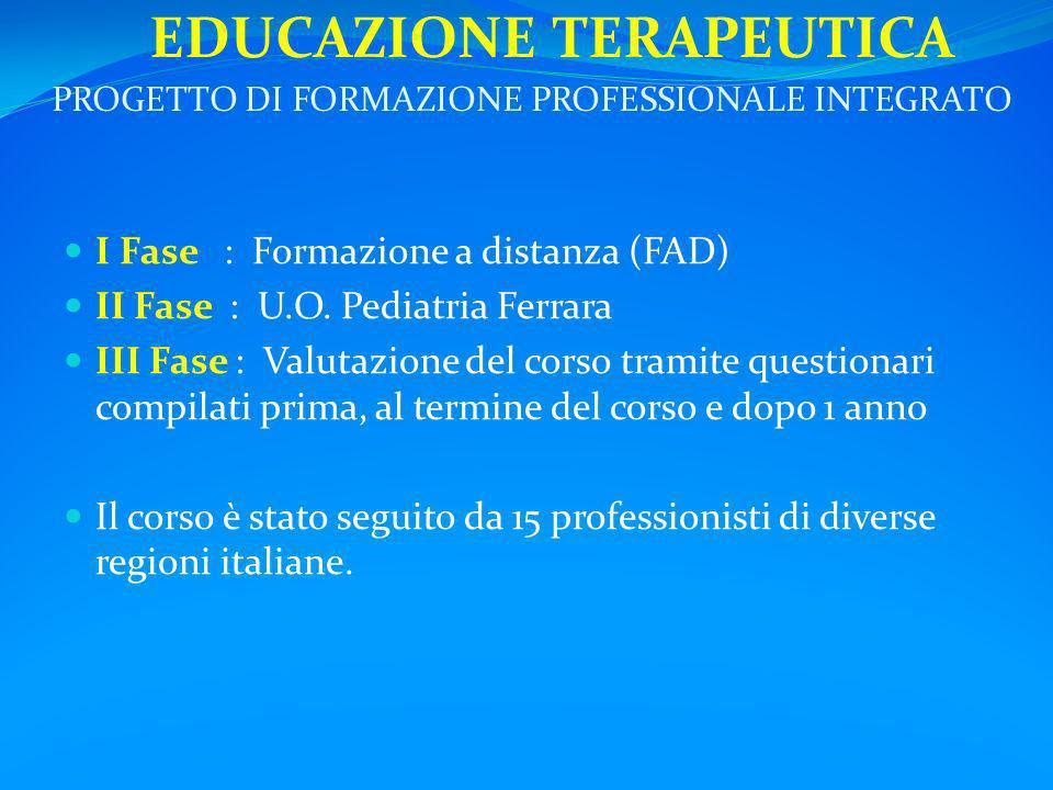 EDUCAZIONE TERAPEUTICA PROGETTO DI FORMAZIONE PROFESSIONALE INTEGRATO I Fase : Formazione a distanza (FAD) II Fase : U.O. Pediatria Ferrara III Fase :