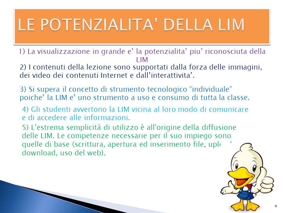 14 1) La visualizzazione in grande e la potenzialita piu riconosciuta della LIM 2) I contenuti della lezione sono supportati dalla forza delle immagin