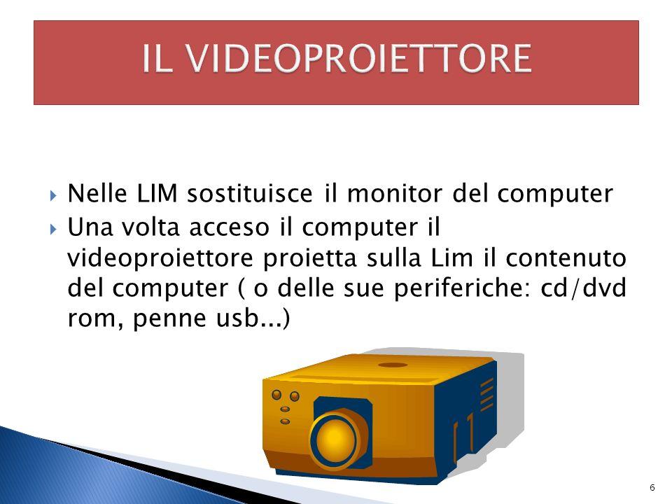 Nelle LIM sostituisce il monitor del computer Una volta acceso il computer il videoproiettore proietta sulla Lim il contenuto del computer ( o delle s