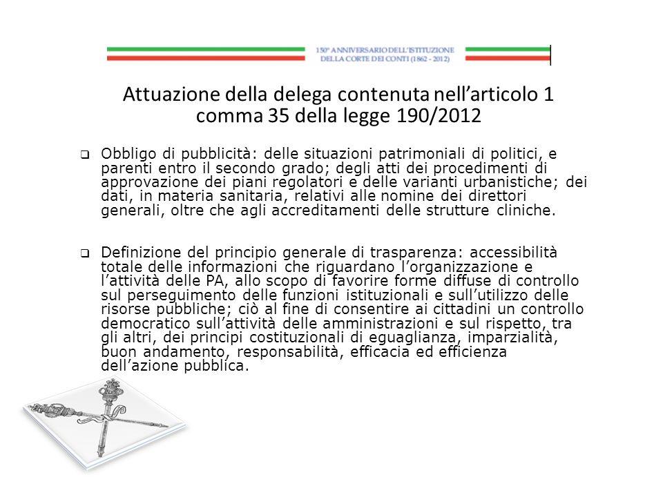Attuazione della delega contenuta nellarticolo 1 comma 35 della legge 190/2012 Obbligo di pubblicità: delle situazioni patrimoniali di politici, e par