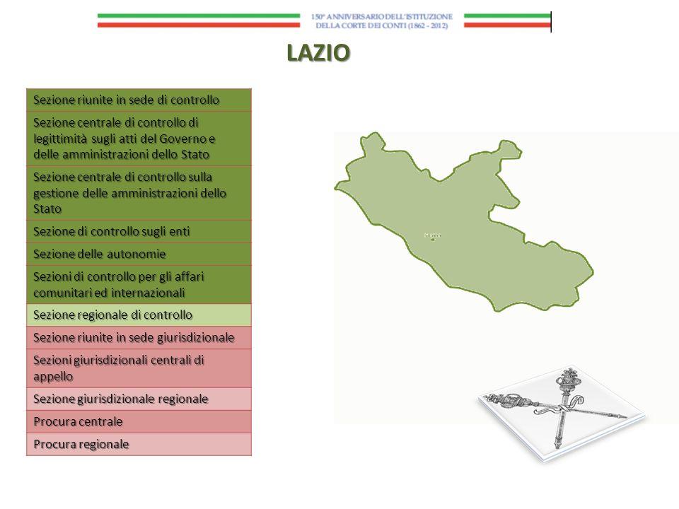 Sezione regionale di controllo Sezione giurisdizionale dappello per la Regione siciliana Sezione giurisdizionale regionale Procura regionale Procura presso la sezione giurisdizionale d appello per la Regione siciliana SICILIA