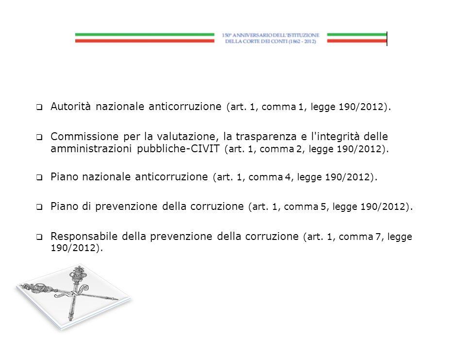 Autorità nazionale anticorruzione (art. 1, comma 1, legge 190/2012). Commissione per la valutazione, la trasparenza e l'integrità delle amministrazion