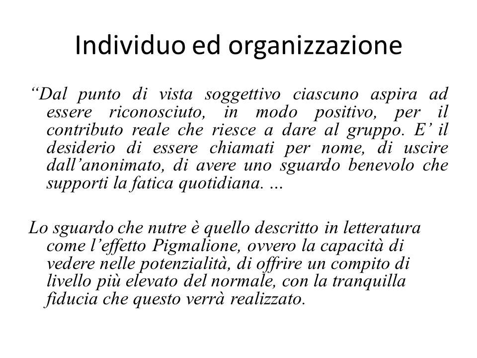 Individuo ed organizzazione Dal punto di vista soggettivo ciascuno aspira ad essere riconosciuto, in modo positivo, per il contributo reale che riesce a dare al gruppo.