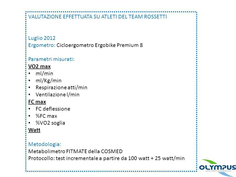VALUTAZIONE EFFETTUATA SU ATLETI DEL TEAM ROSSETTI Luglio 2012 Ergometro: Cicloergometro Ergobike Premium 8 Parametri misurati: VO2 max ml/min ml/Kg/m