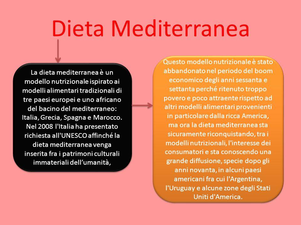 Dieta Mediterranea La dieta mediterranea è un modello nutrizionale ispirato ai modelli alimentari tradizionali di tre paesi europei e uno africano del