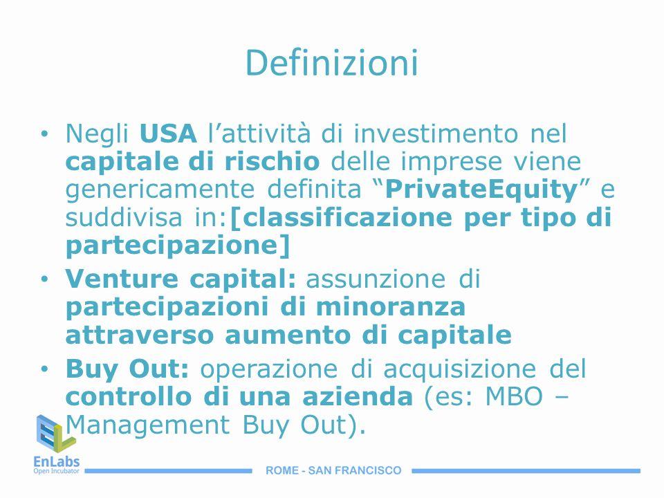 Definizioni Negli USA lattività di investimento nel capitale di rischio delle imprese viene genericamente definita PrivateEquity e suddivisa in:[class