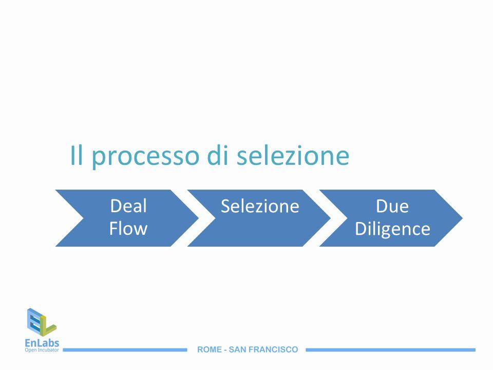 Il processo di selezione Deal Flow SelezioneDue Diligence
