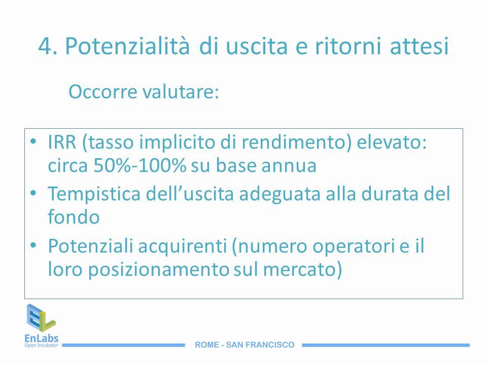 4. Potenzialità di uscita e ritorni attesi IRR (tasso implicito di rendimento) elevato: circa 50%-100% su base annua Tempistica delluscita adeguata al