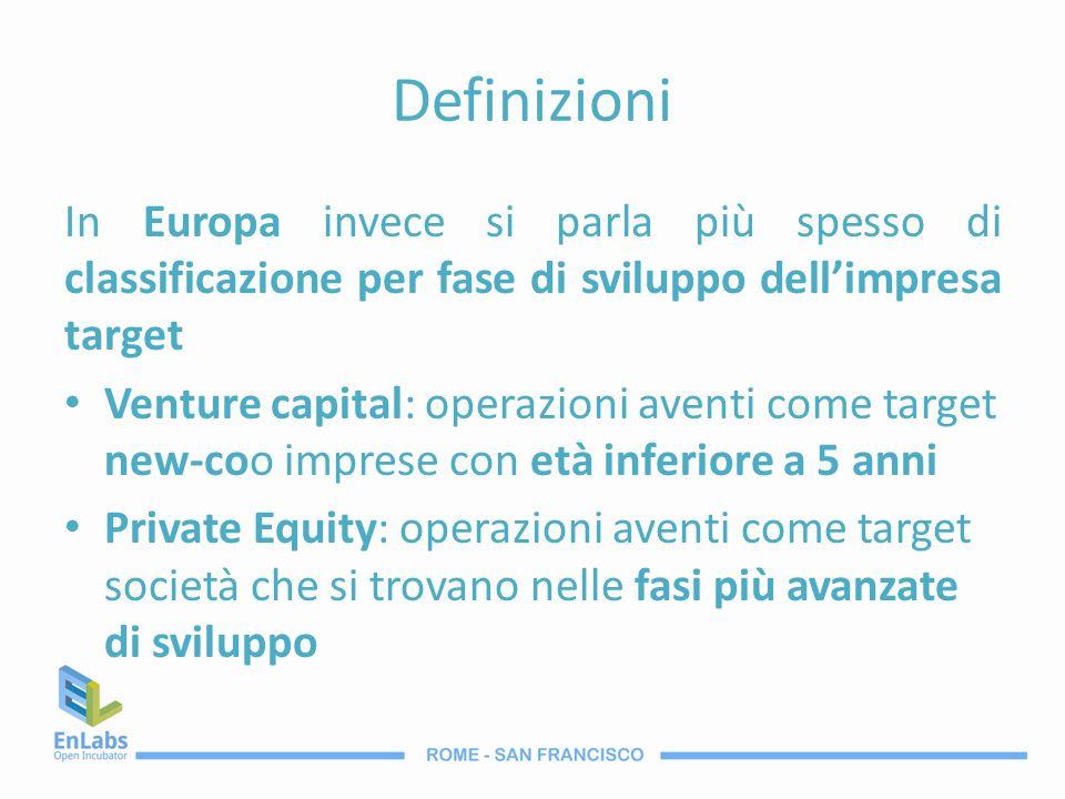 Definizioni In Europa invece si parla più spesso di classificazione per fase di sviluppo dellimpresa target Venture capital: operazioni aventi come ta