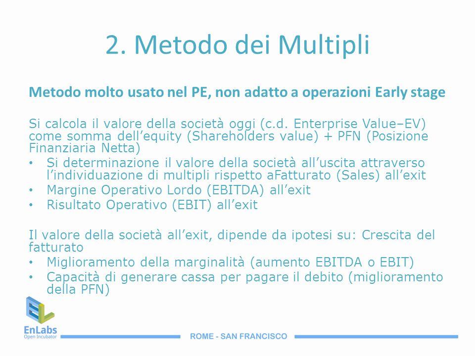 2. Metodo dei Multipli Metodo molto usato nel PE, non adatto a operazioni Early stage Si calcola il valore della società oggi (c.d. Enterprise Value–E