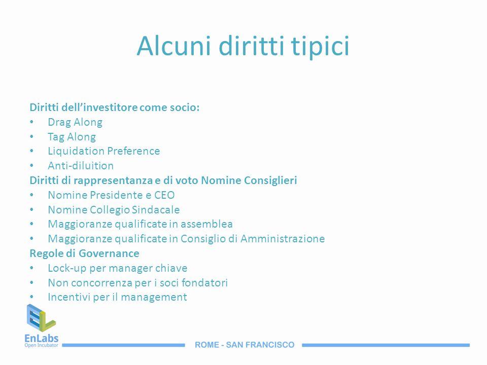 Alcuni diritti tipici Diritti dellinvestitore come socio: Drag Along Tag Along Liquidation Preference Anti-diluition Diritti di rappresentanza e di vo