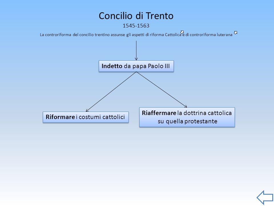 Concilio di Trento 1545-1563 La controriforma del concilio trentino assunse gli aspetti di riforma Cattolica e di controriforma luterana Indetto da pa