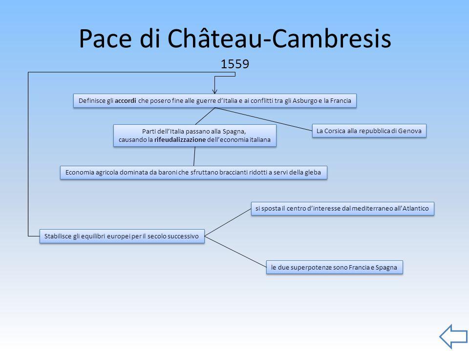 Pace di Château-Cambresis 1559 Parti dellItalia passano alla Spagna, causando la rifeudalizzazione delleconomia italiana Definisce gli accordi che pos