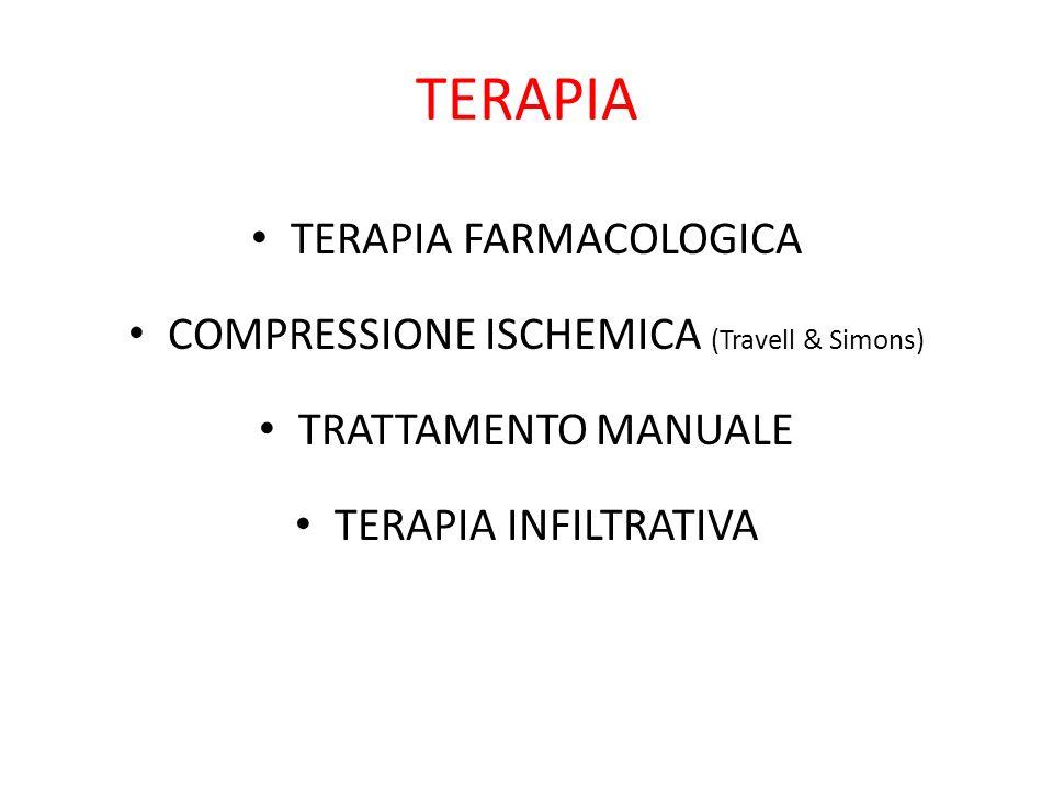 TERAPIA TERAPIA FARMACOLOGICA COMPRESSIONE ISCHEMICA (Travell & Simons) TRATTAMENTO MANUALE TERAPIA INFILTRATIVA