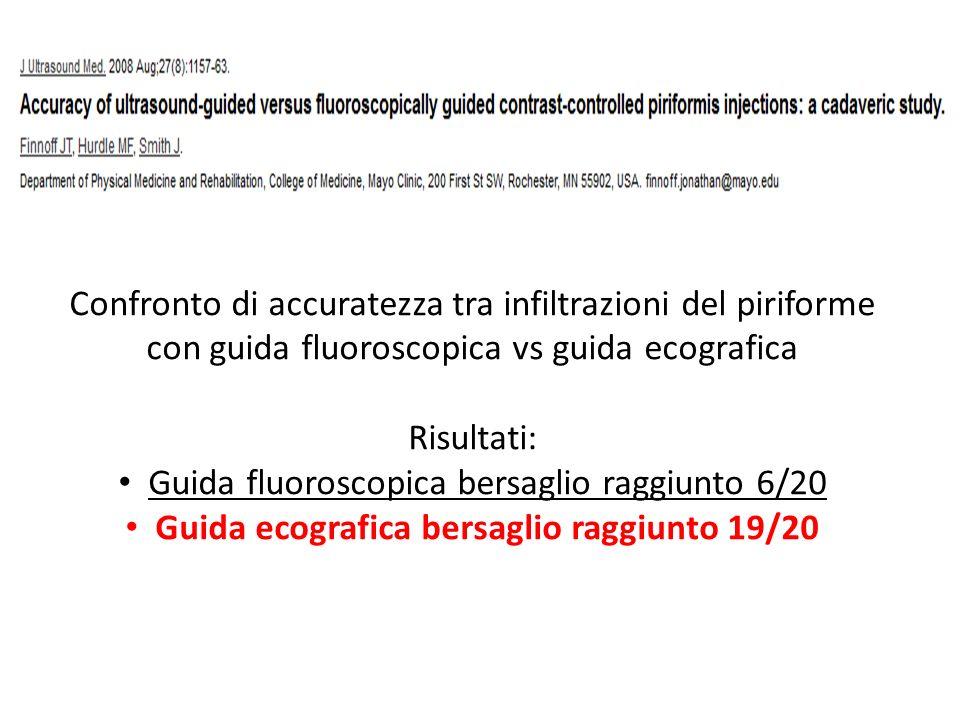 Confronto di accuratezza tra infiltrazioni del piriforme con guida fluoroscopica vs guida ecografica Risultati: Guida fluoroscopica bersaglio raggiunt