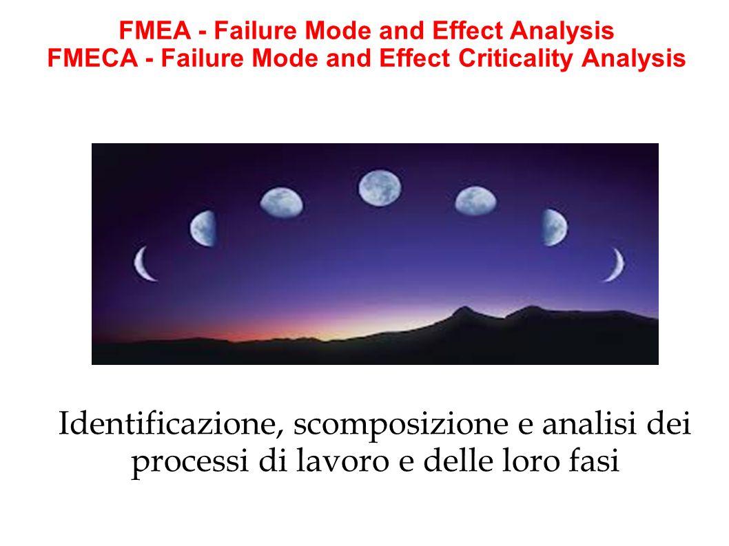 Identificazione, scomposizione e analisi dei processi di lavoro e delle loro fasi FMEA - Failure Mode and Effect Analysis FMECA - Failure Mode and Effect Criticality Analysis