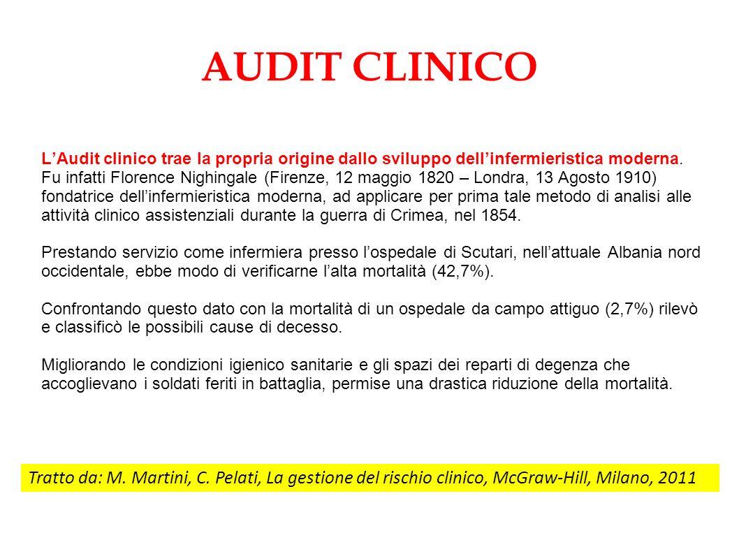 AUDIT CLINICO LAudit clinico trae la propria origine dallo sviluppo dellinfermieristica moderna.