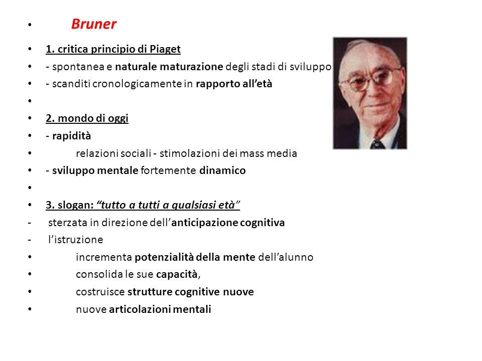 Bruner 1.