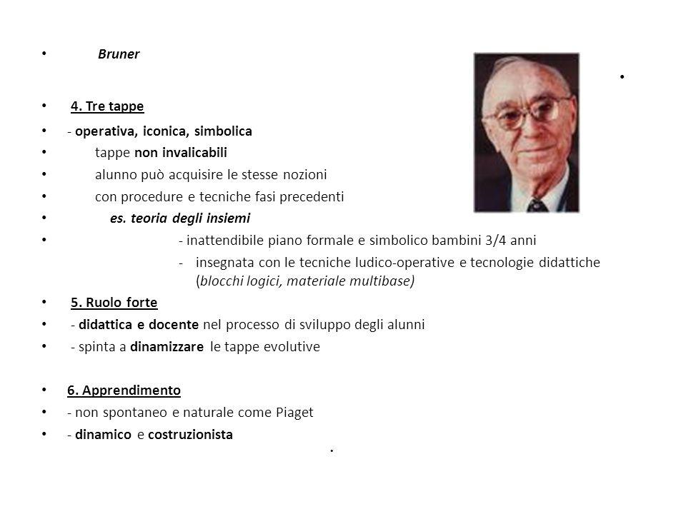 Bruner 4.