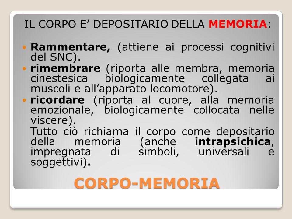 CORPO-MEMORIA IL CORPO E DEPOSITARIO DELLA MEMORIA: Rammentare, (attiene ai processi cognitivi del SNC). rimembrare (riporta alle membra, memoria cine