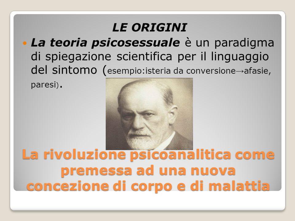La rivoluzione psicoanalitica come premessa ad una nuova concezione di corpo e di malattia LE ORIGINI La teoria psicosessuale è un paradigma di spiega
