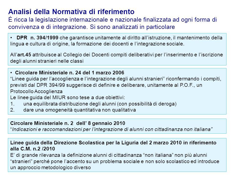 ANALISI DEI DATI Iscritti nelle Scuole Statali della Liguria con cittadinanza italiana e non A.