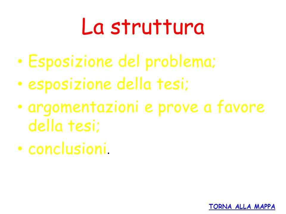 La struttura Esposizione del problema; esposizione della tesi; argomentazioni e prove a favore della tesi; conclusioni. TORNA ALLA MAPPA
