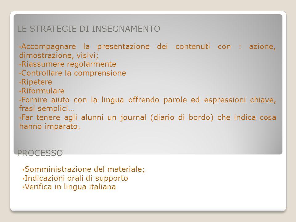LE STRATEGIE DI INSEGNAMENTO Accompagnare la presentazione dei contenuti con : azione, dimostrazione, visivi; Riassumere regolarmente Controllare la c