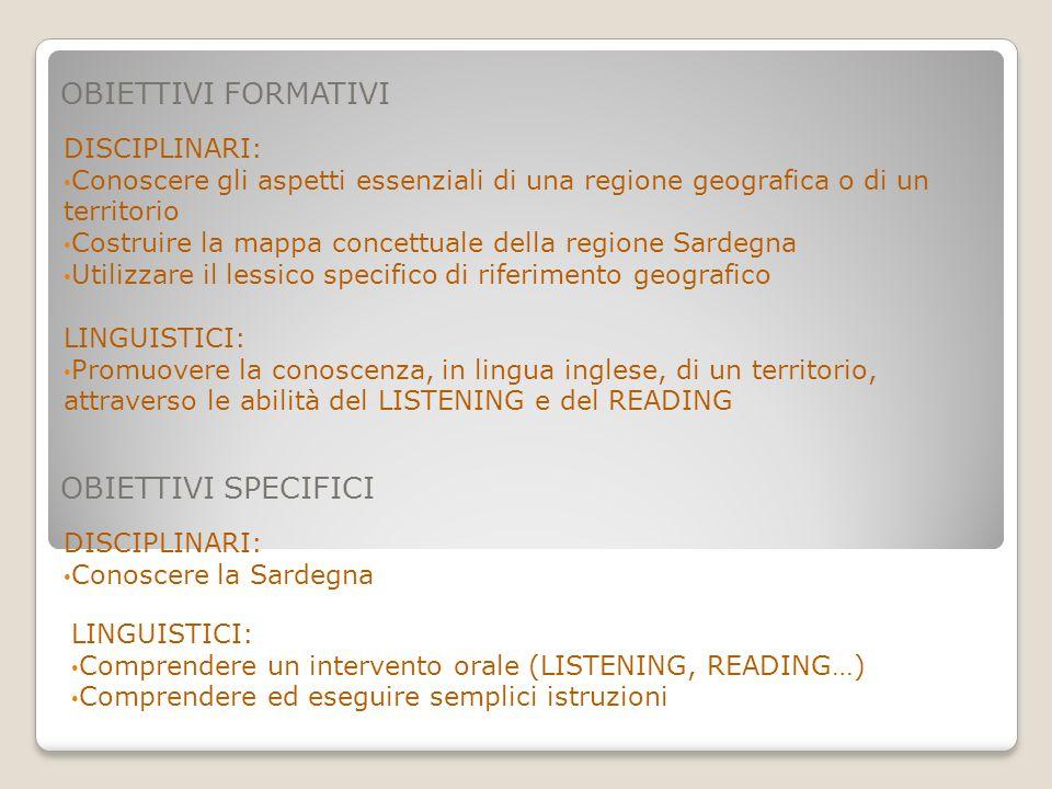 OBIETTIVI FORMATIVI DISCIPLINARI: Conoscere gli aspetti essenziali di una regione geografica o di un territorio Costruire la mappa concettuale della regione Sardegna Utilizzare il lessico specifico di riferimento geografico LINGUISTICI: Promuovere la conoscenza, in lingua inglese, di un territorio, attraverso le abilità del LISTENING e del READING OBIETTIVI SPECIFICI DISCIPLINARI: Conoscere la Sardegna LINGUISTICI: Comprendere un intervento orale (LISTENING, READING…) Comprendere ed eseguire semplici istruzioni