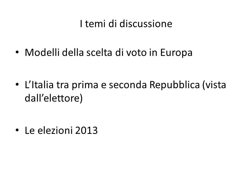 I temi di discussione Modelli della scelta di voto in Europa LItalia tra prima e seconda Repubblica (vista dallelettore) Le elezioni 2013