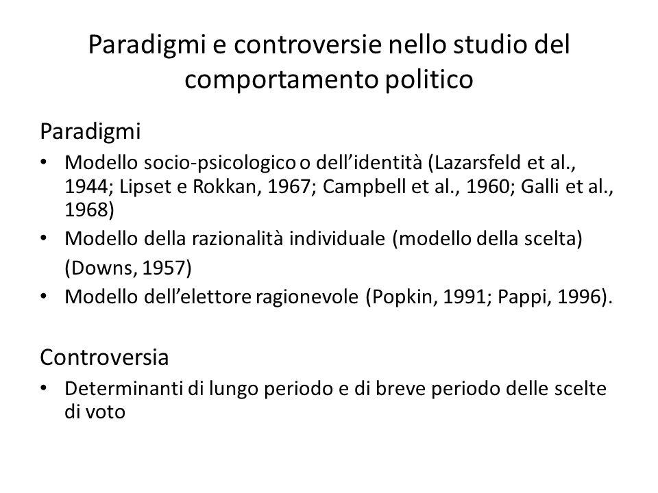 Paradigmi e controversie nello studio del comportamento politico Paradigmi Modello socio-psicologico o dellidentità (Lazarsfeld et al., 1944; Lipset e