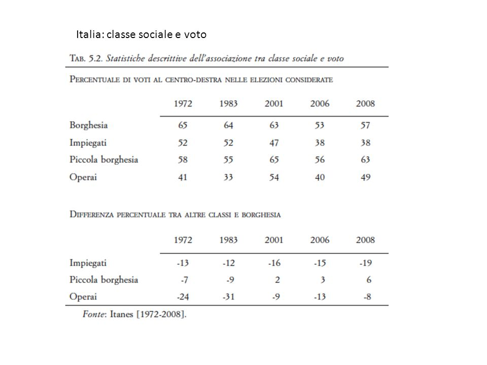 Whom Italians blame for the Italys economic crisis (0-10 scale)
