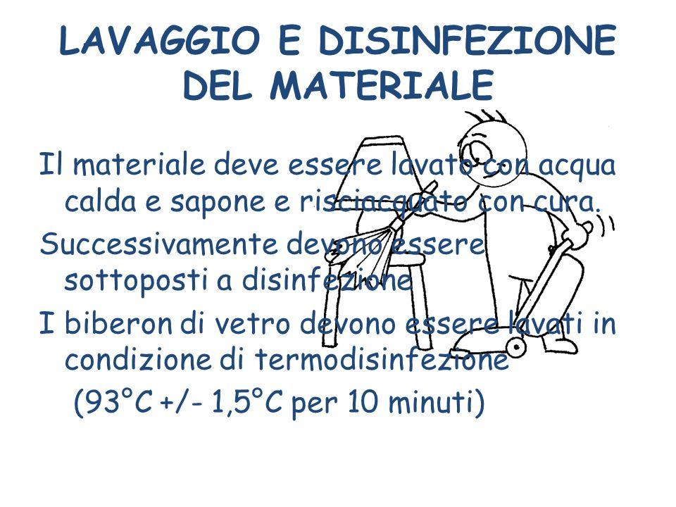 LAVAGGIO E DISINFEZIONE DEL MATERIALE Il materiale deve essere lavato con acqua calda e sapone e risciacquato con cura. Successivamente devono essere