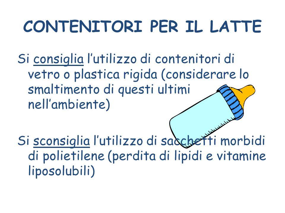 CONTENITORI PER IL LATTE Si consiglia lutilizzo di contenitori di vetro o plastica rigida (considerare lo smaltimento di questi ultimi nellambiente) S