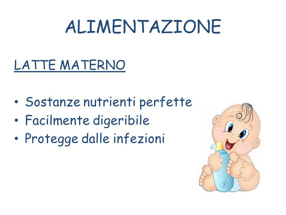ALIMENTAZIONE LATTE MATERNO Sostanze nutrienti perfette Facilmente digeribile Protegge dalle infezioni