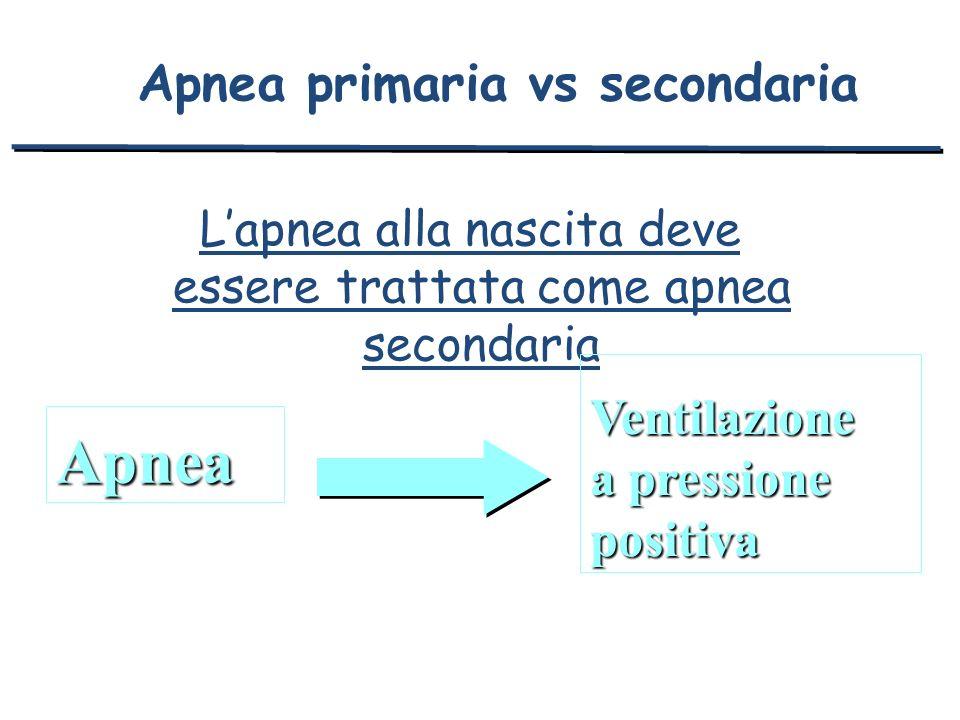 Apnea primaria vs secondaria Lapnea alla nascita deve essere trattata come apnea secondaria Apnea Ventilazione a pressione positiva